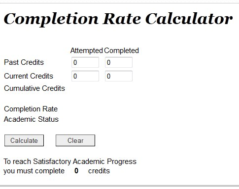 Completion Rate Calculator