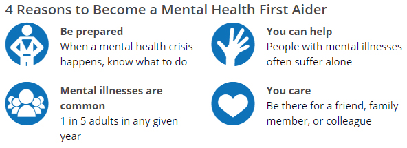 4 Reasons to Become a Mental Health First Aider